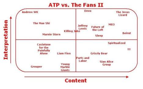 ATP vs Fans