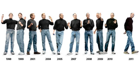 Steve Jobs' fashion choices over the years